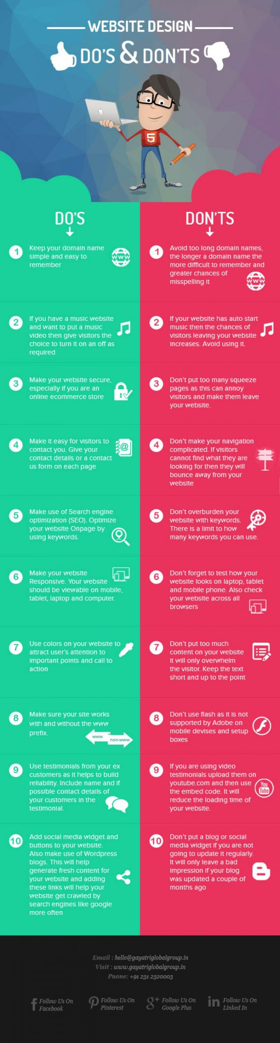 interessante website 'do's & don'ts'