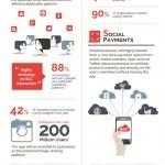 Digital-Marketing-Trends-2015-infographic