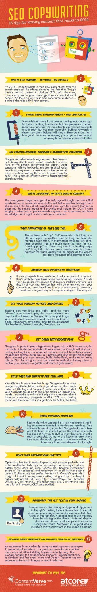 SEO copywriting | Hoe schrijf je een goede webtekst